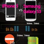 iPhone5_vs_SamsungGalaxyS3_evolvedata