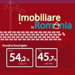 imobiliare_in_Romania